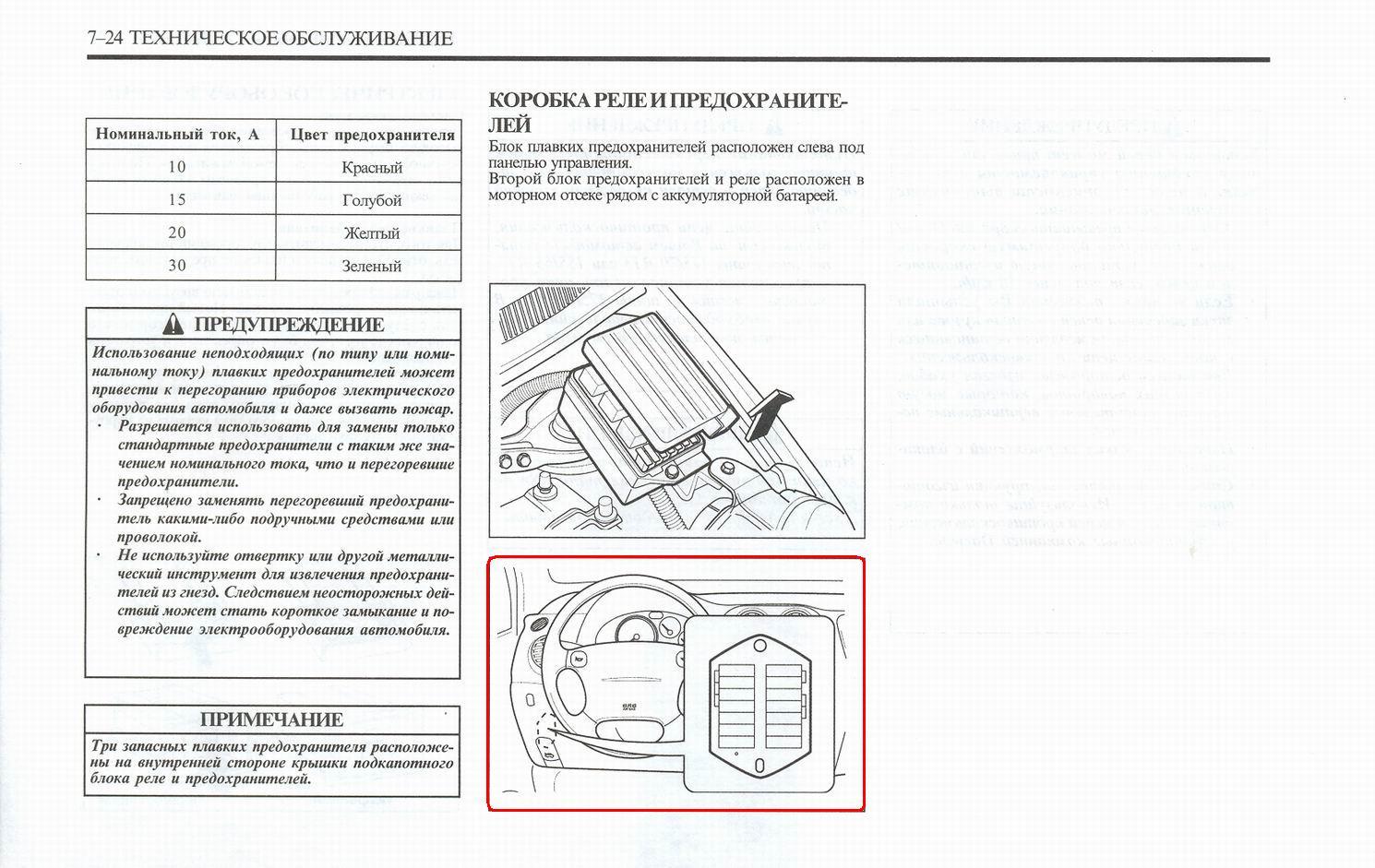 Схема предохранителей на матиз 1.0