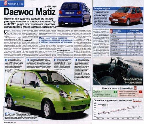 Журнал АВТОМИР №40, 27 сентября 2010