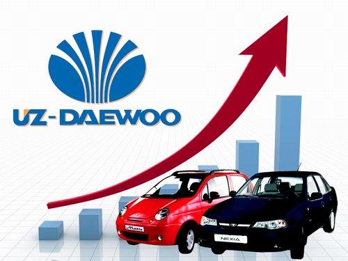 Uz-Daewoo в лидерах!
